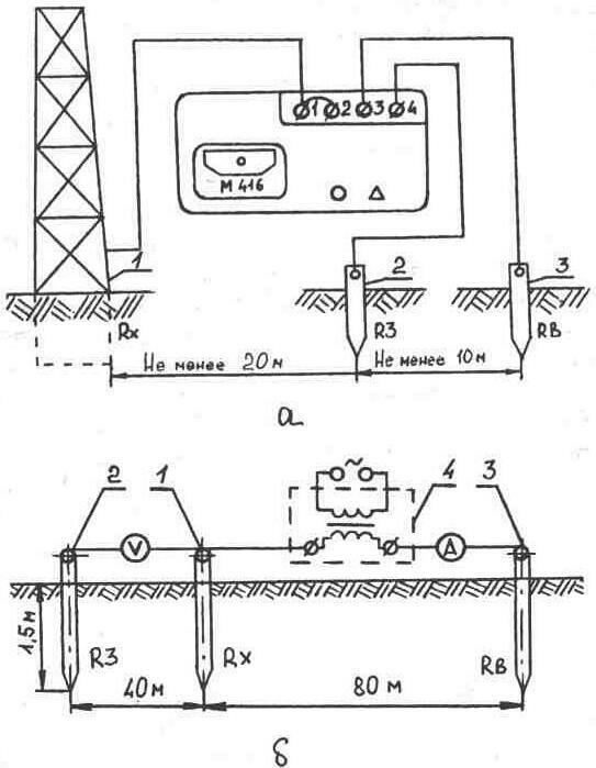 заземлений типа М416;